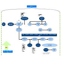 敏捷开发过程及质量控制