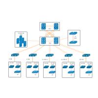 校园网网络拓扑