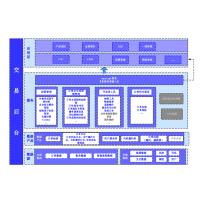支付交易系統架構設計圖