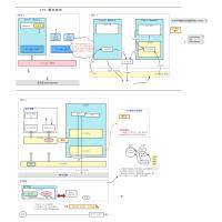 JMM规范:Java内存模型与并发编程